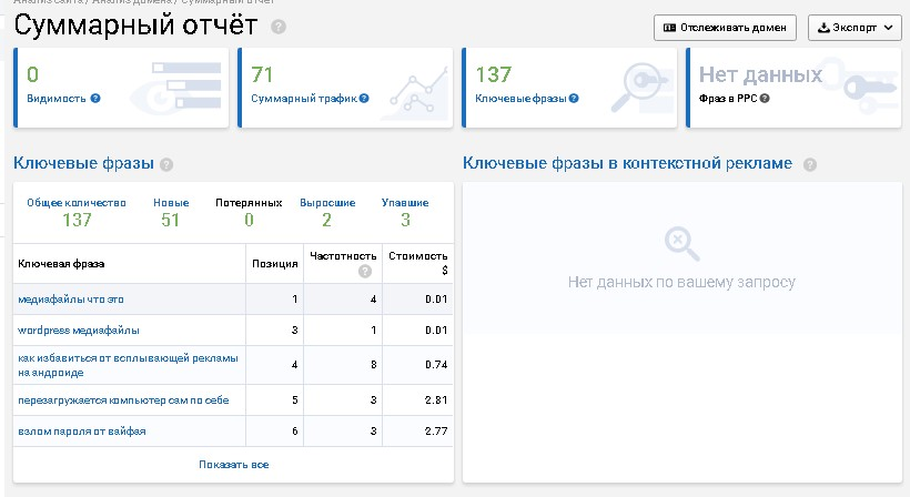 serpstat-statistika