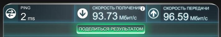 skorost-interneta