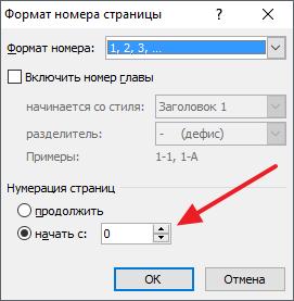 format-nomera-stranici