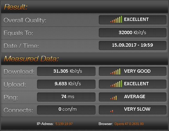 result-speedtest