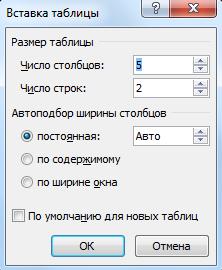 parametri-tablici