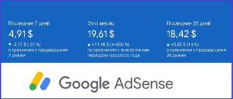 zarabotat-na-google-adsense