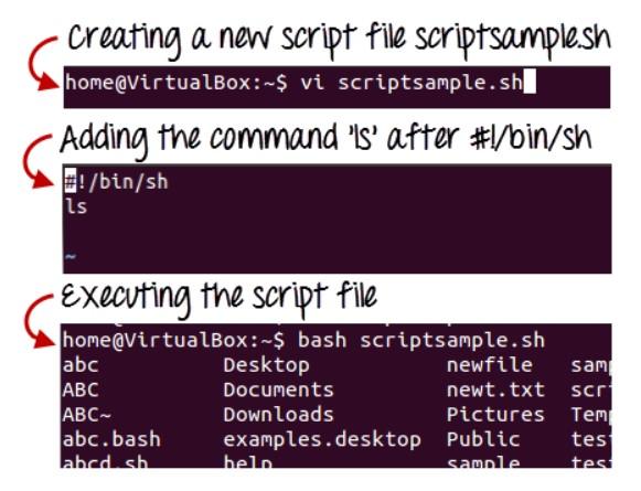 sozdat-programmi-scenariev-linux-unix